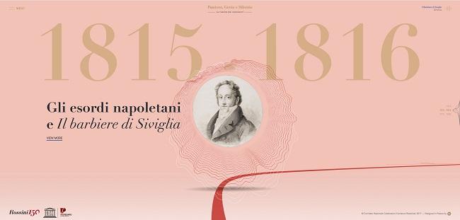 Rossini150: un progetto per la divulgazione culturale nell'era digitale